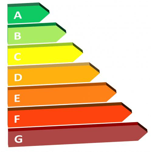 Die neue Einteilung der Energieklassen A bis G