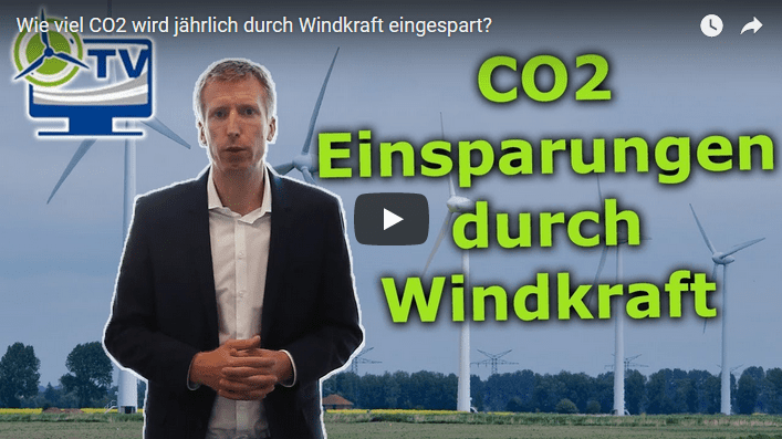 CO2 Einsparung Windkraft