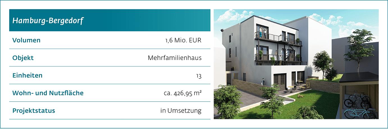 Wiwin Referenzprojekt Bergedorf-Sylt